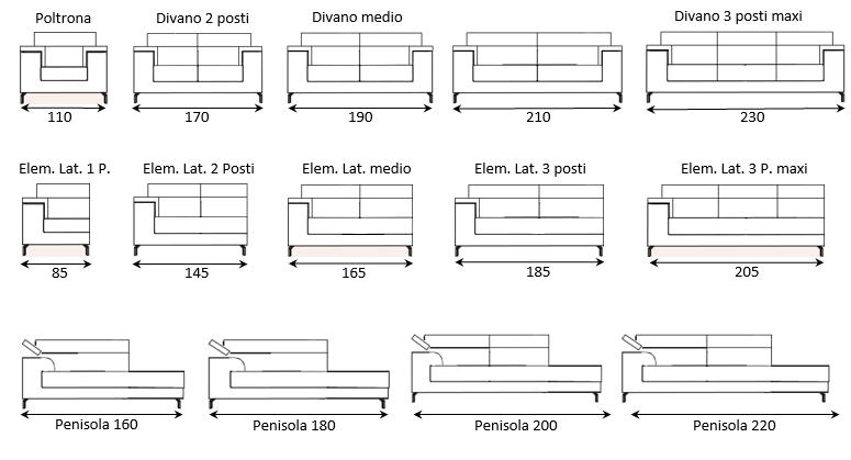 Misure divano
